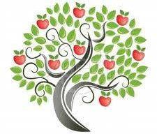 Apple County Chorus